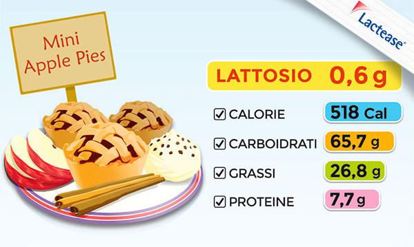 Valori nutrizionali Mini Apple Pie per intolleranti al lattosio