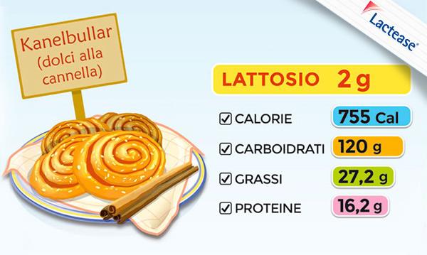 Valori nutrizionali Cinnamom Roll per intolleranti al lattosio