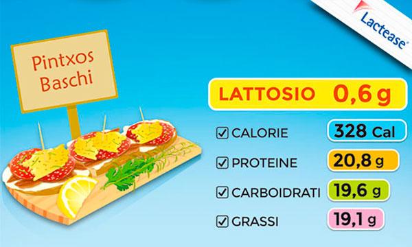 Infografica Lactease con valori nutrizionali per i pintxos