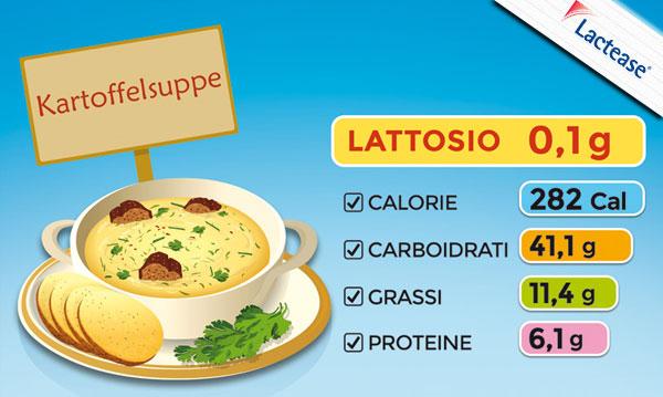 Infografica Lactease con i valori nutritivi di una porzione di Kartoffelsuppe